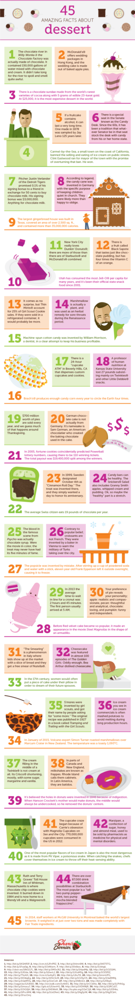 A whole collection of amazing facts about dessert.